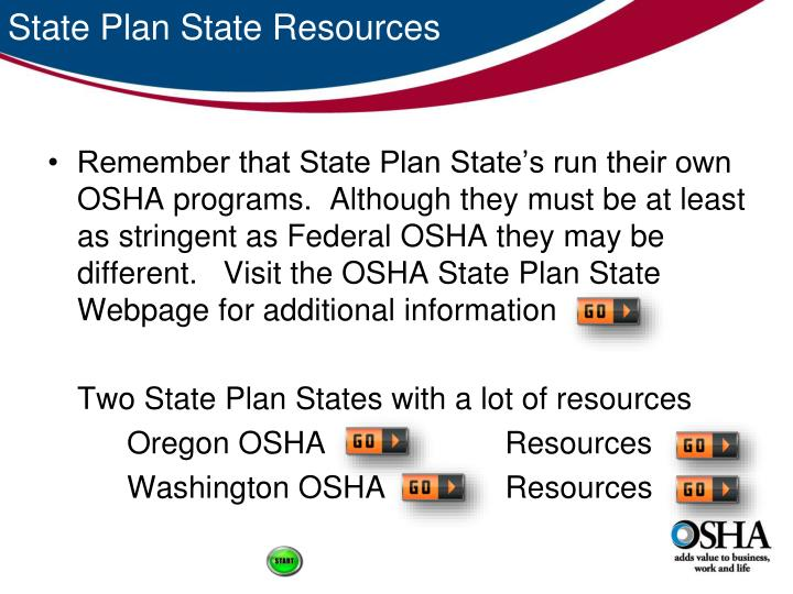 State Plan State Resources