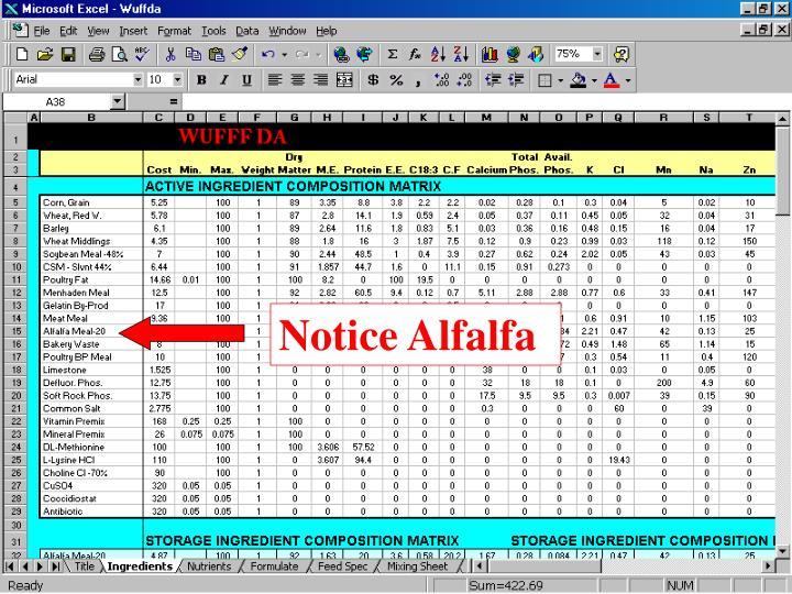 Notice Alfalfa