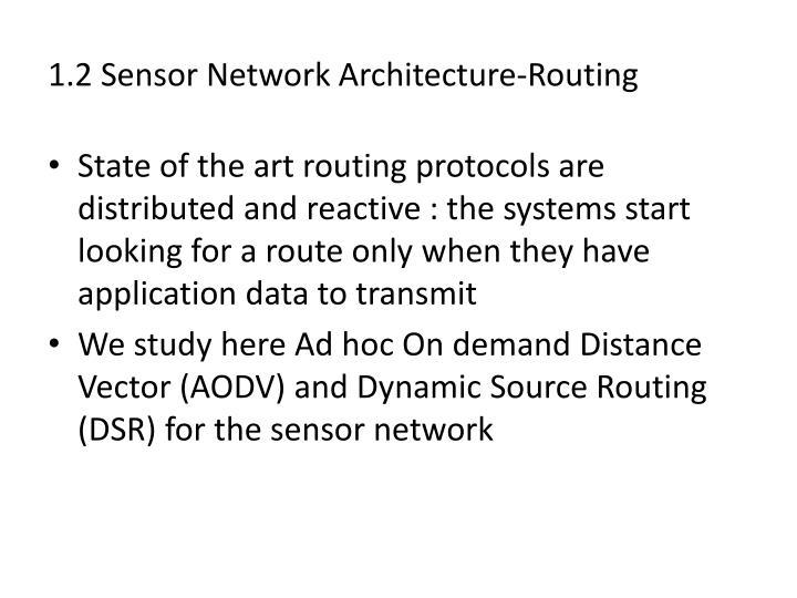 1.2 Sensor Network Architecture-Routing