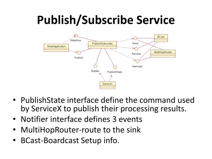 Publish/Subscribe Service