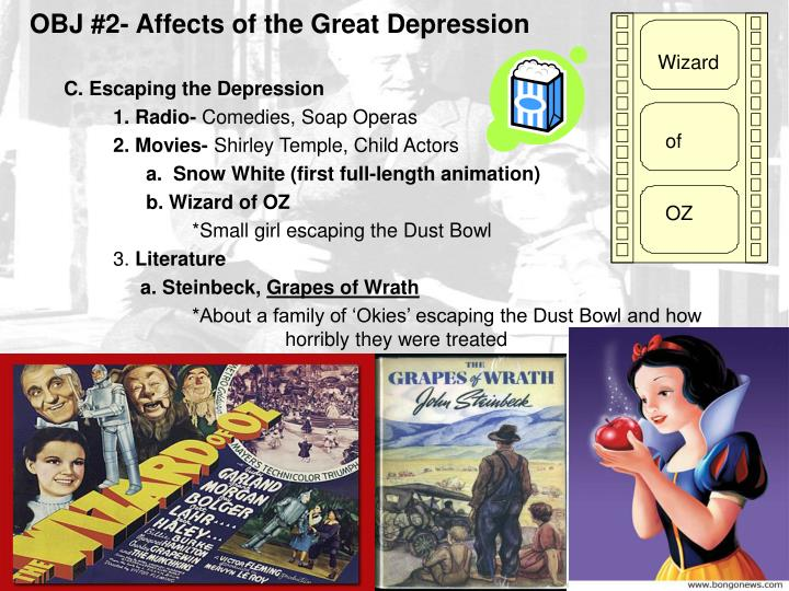 OBJ #2- Affects of the Great Depression