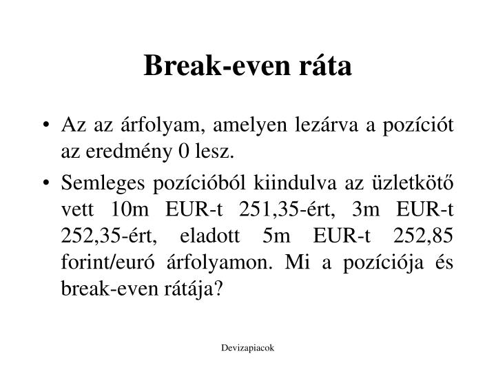 Break-even ráta