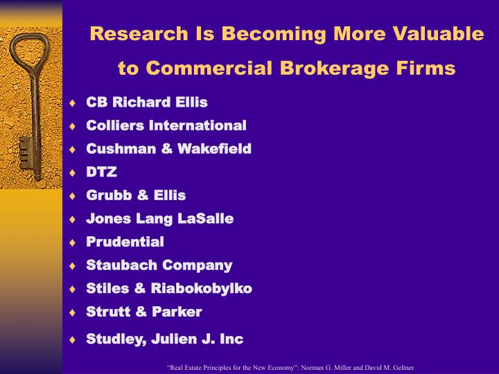Research Is Becoming More Valuable to Commercial Brokerage Firms