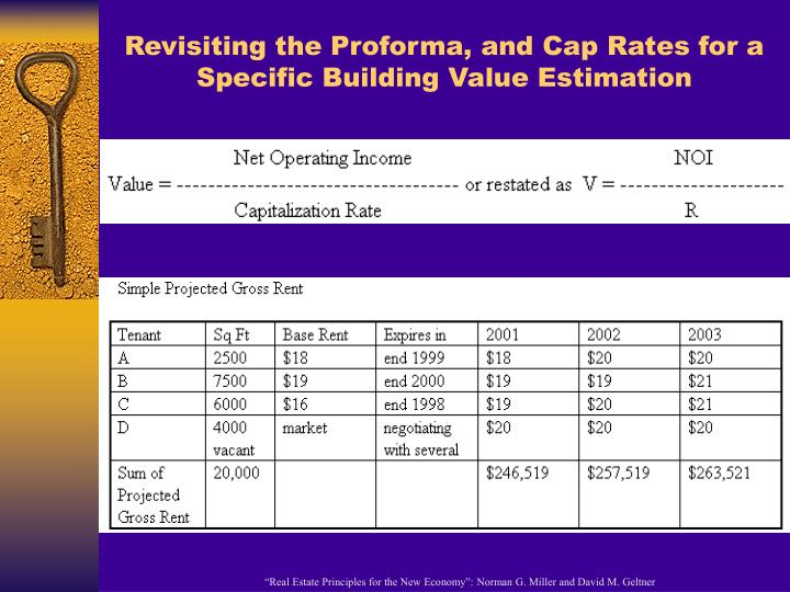 Revisiting the Proforma, and Cap Rates for a Specific Building Value Estimation