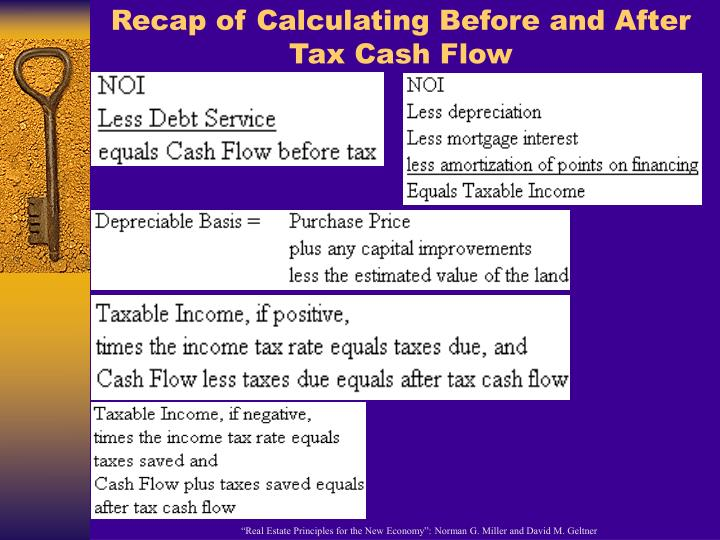 Recap of Calculating Before and After Tax Cash Flow