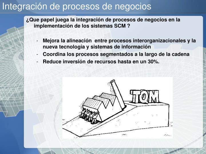 Integración de procesos de negocios