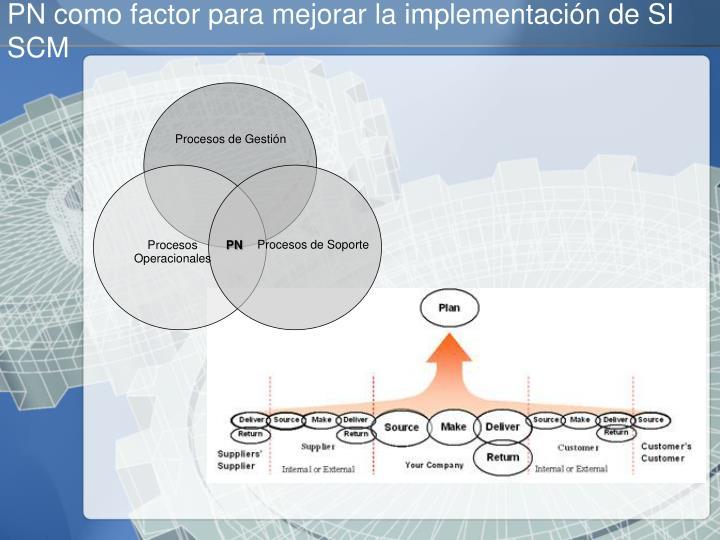 PN como factor para mejorar la implementación de SI SCM