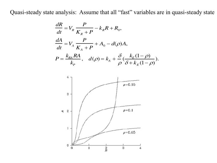 """Quasi-steady state analysis:  Assume that all """"fast"""" variables are in quasi-steady state"""