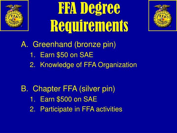 FFA Degree Requirements
