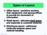 types of layout1