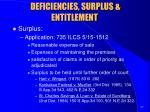 deficiencies surplus entitlement1