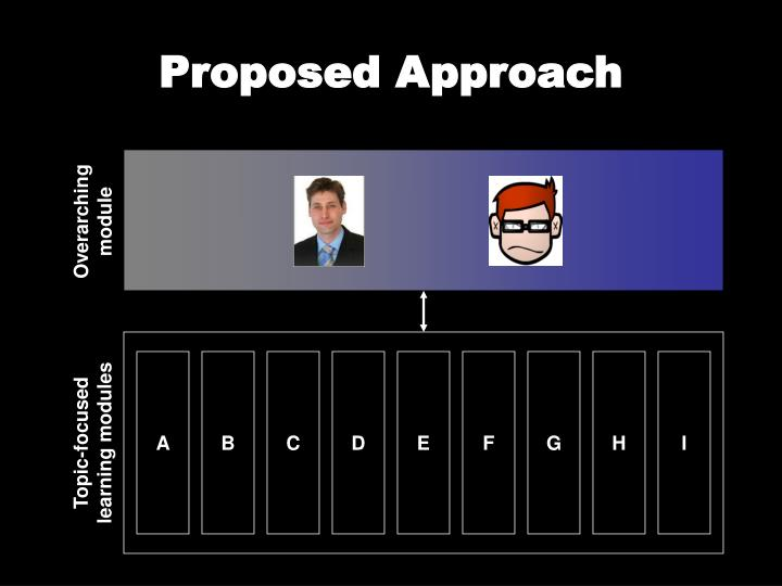 Proposed Approach