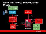 write net stored procedures for oracle