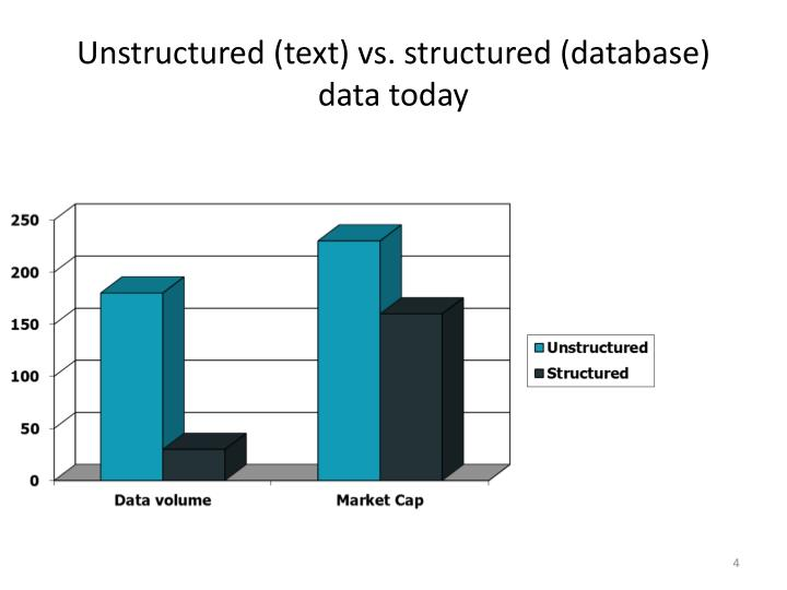 Unstructured (text) vs. structured (database) data