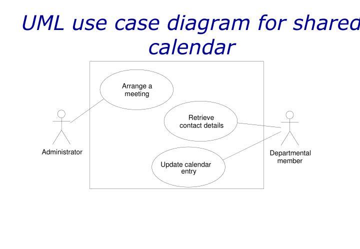 UML use case diagram for shared calendar