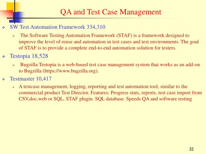 QA and Test Case Management