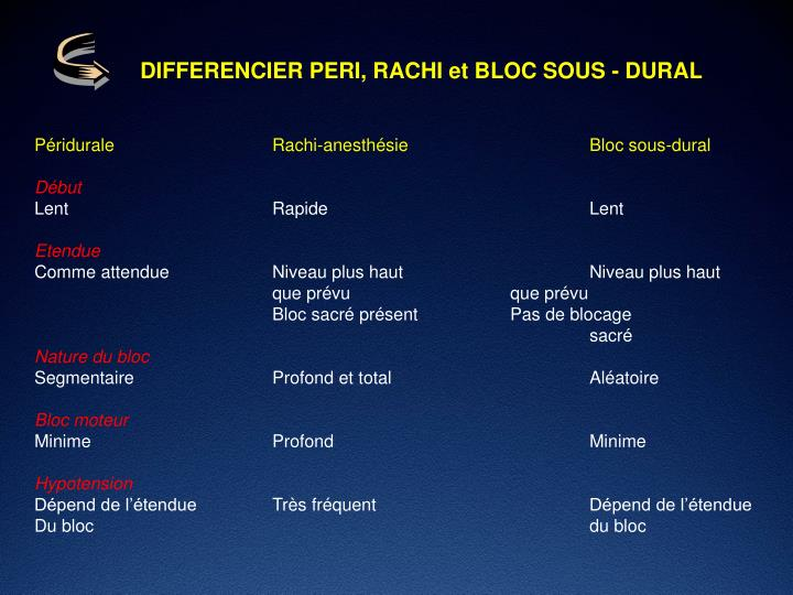 DIFFERENCIER PERI, RACHI et BLOC SOUS - DURAL
