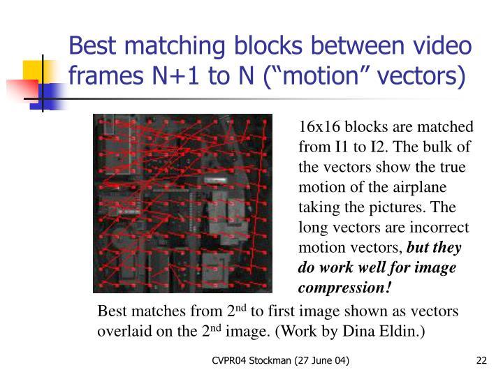 """Best matching blocks between video frames N+1 to N (""""motion"""" vectors)"""