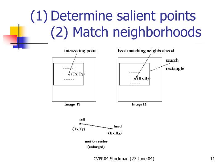Determine salient points (2) Match neighborhoods
