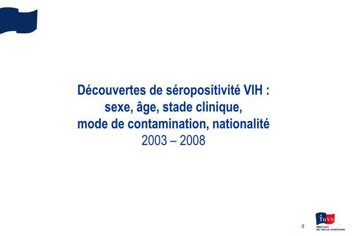 Découvertes de séropositivité VIH :