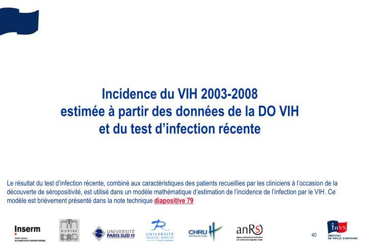 Incidence du VIH 2003-2008