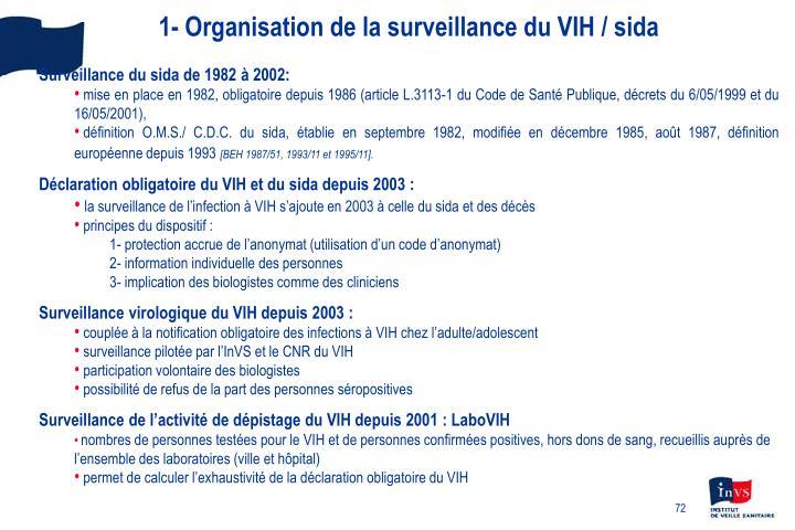 1- Organisation de la surveillance du VIH / sida