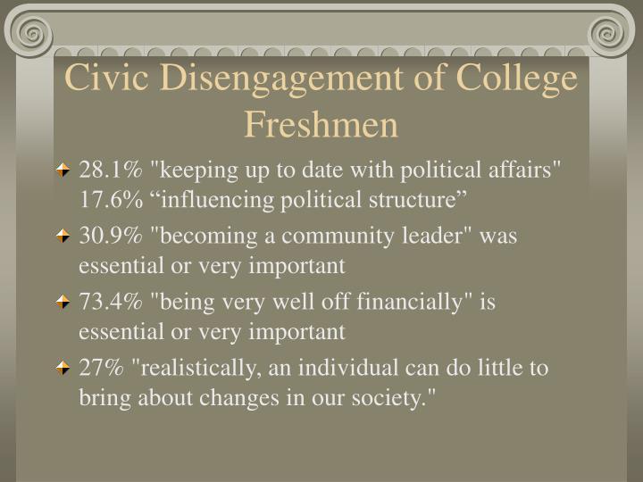 Civic Disengagement of College Freshmen