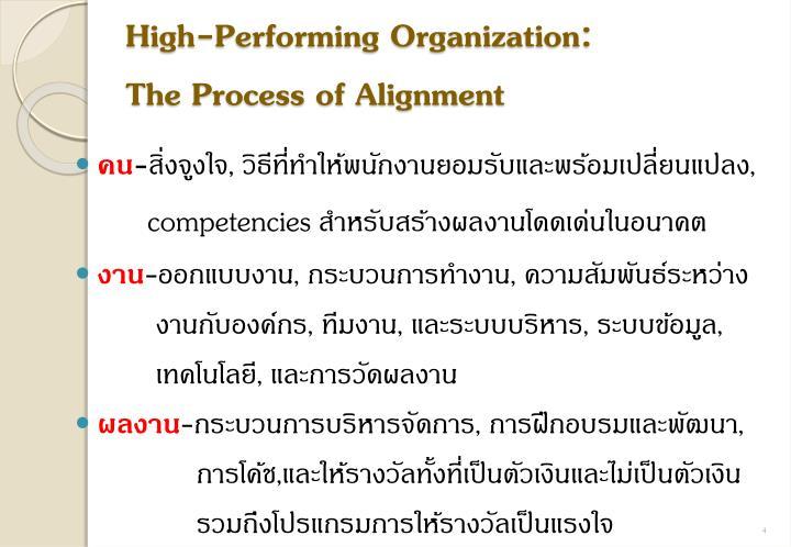 High-Performing Organization: