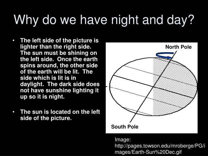 Why do we have night and day1