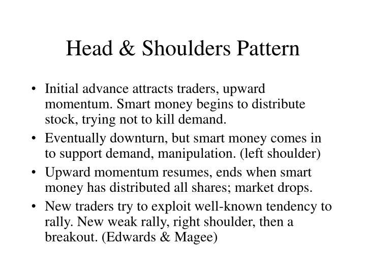 Head & Shoulders Pattern