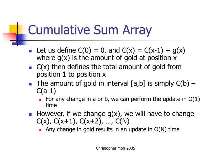 Cumulative Sum Array