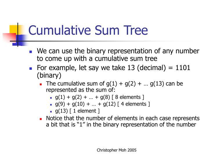 Cumulative Sum Tree