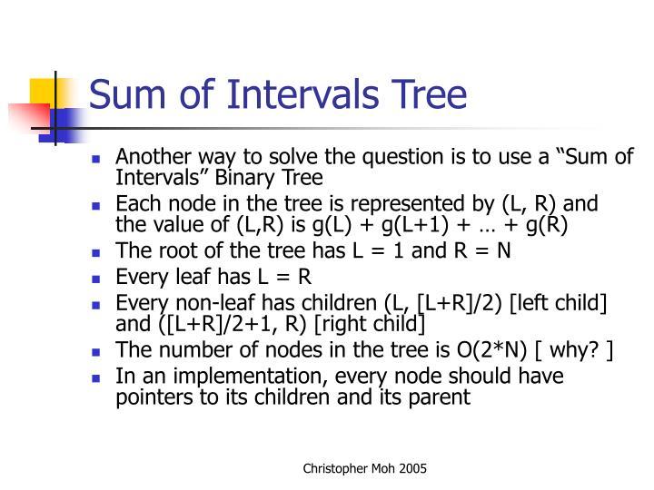 Sum of Intervals Tree