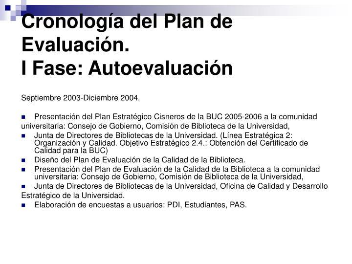 Cronología del Plan de Evaluación.