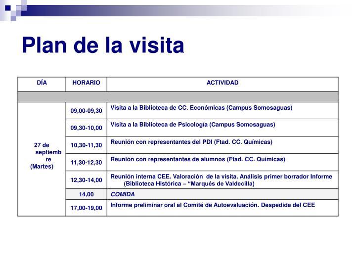 Plan de la visita