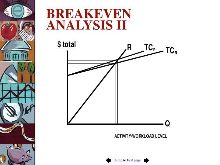 BREAKEVEN ANALYSIS II