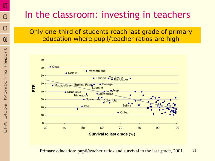 Primary education: pupil/teacher ratios and survival to the last grade, 2001