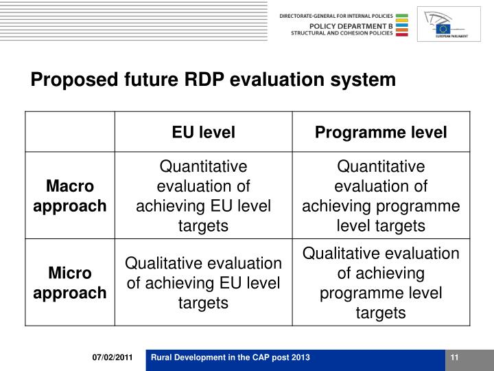 Proposed future RDP evaluation system