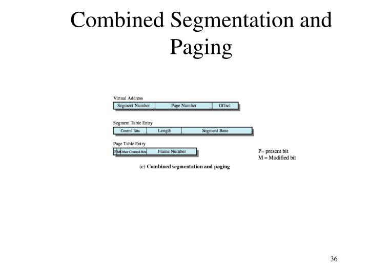 Combined Segmentation and Paging