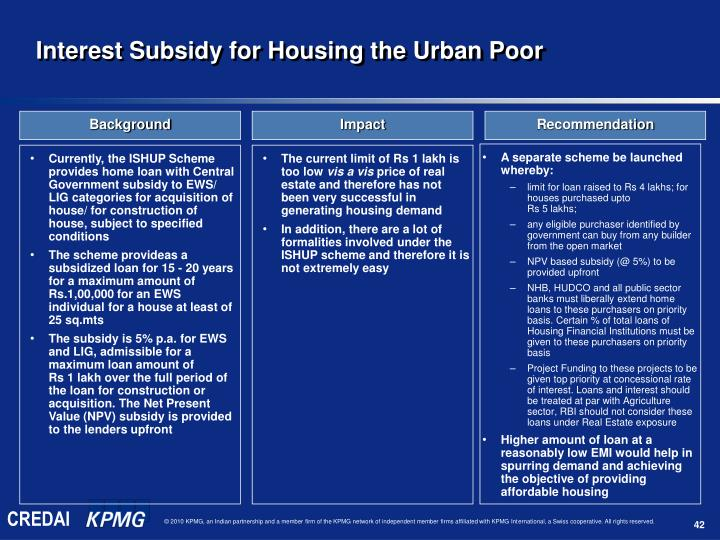 Interest Subsidy for Housing the Urban Poor
