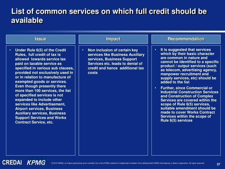 Under Rule 6(5) of the Credit Rules,  full credit of tax is allowed  towards service tax paid on taxable service as specified in various sub clauses, provided not exclusively used in or in relation to manufacture of exempted goods or services. Even though presently there more than 100 services, the list of specified services is not expanded to include other services like Advertisement, Airport services, Business Auxiliary services, Business Support Services and Works Contract Service, etc.