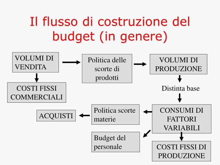 Il flusso di costruzione del budget (in genere)