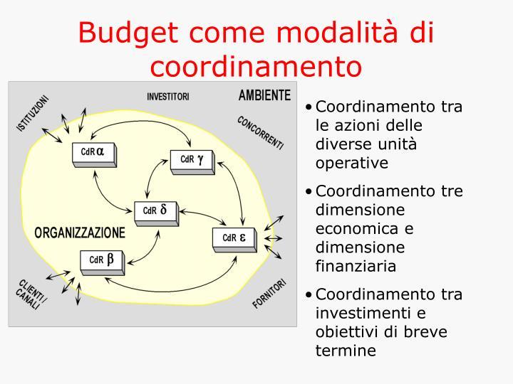 Budget come modalità di coordinamento