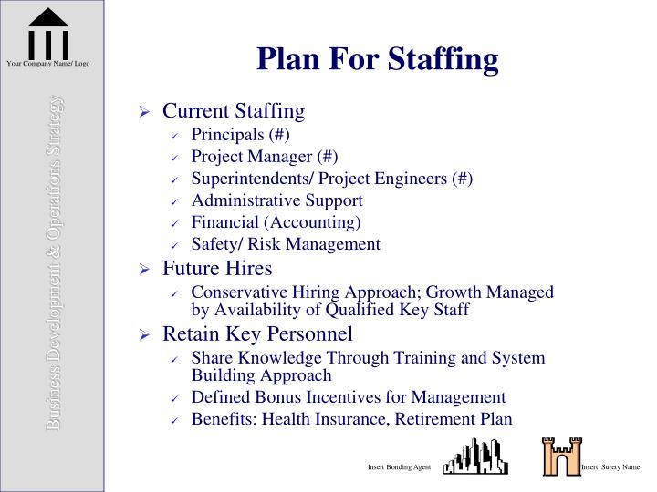Plan For Staffing