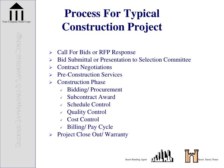 Process For Typical Construction Project