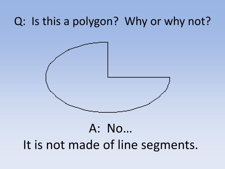 Q:  Is this a polygon?  Why or why not?