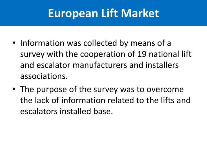 European Lift Market