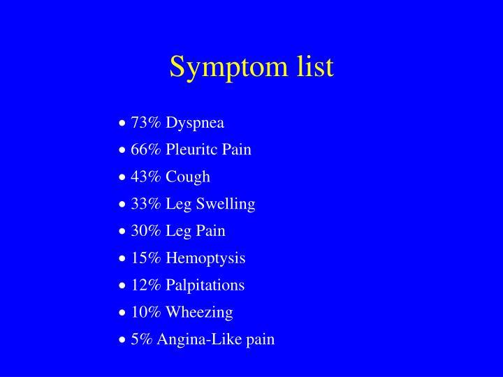 Symptom list