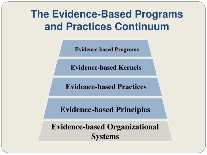 The Evidence-Based Programs and Practices Continuum