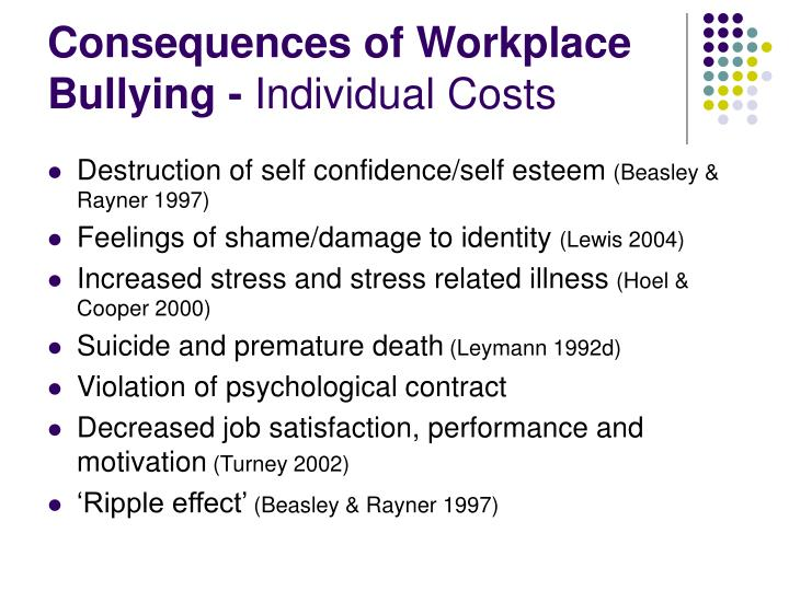Consequences of Workplace Bullying -